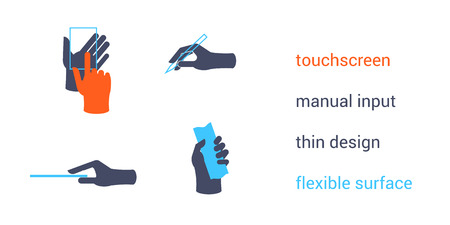 input device: Feature icons of mobile device interface. Touch-screen, manual input, thin design, flexible surface