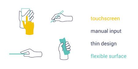 input device: Iconos de funci�n de interfaz de dispositivo m�vil. Pantalla sensible al tacto, entrada manual, dise�o delgado, superficie flexible