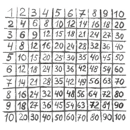 multiplication: Multiplication table hand-drawnon on a white background.