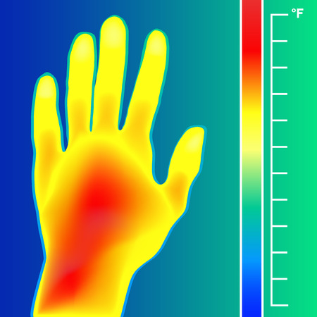 Thermal imager scan Human hand vector illustration. Scale is degrees Fahrenheit. Actual temperature and emissivity of the human body. Electromagnetic spectrum and infrared energy.
