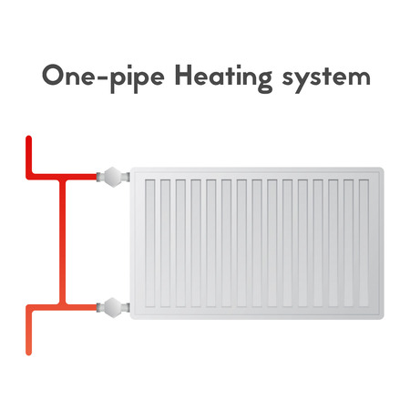 One-pipe heating system. Steel panel radiator on a white background. HVAC vector illustration. Ilustracja