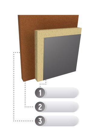 Layers scheme of thermal insulation of the wall. Illustration