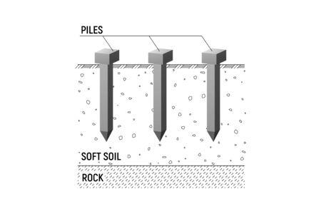 Friction rectangular concrete piles. Vecor illustration. Construction bedrock.