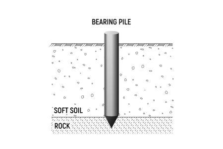 Bearing pile bedrock. Vecor illustration. Construction foundation.