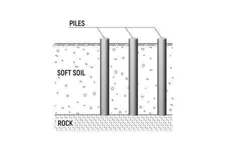 Bearing round piles. Vecor illustration. Construction bedrock.