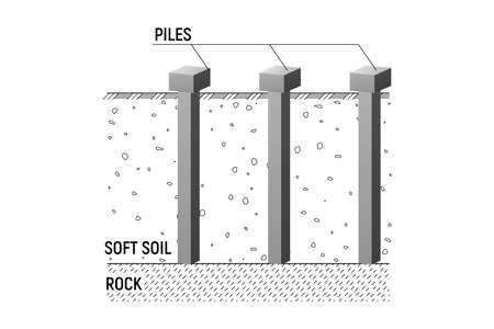 Bearing rectangular concrete piles. Vecor illustration. Construction bedrock.