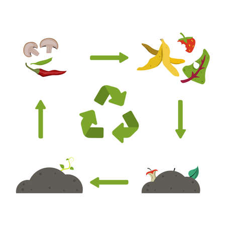 Organic recycle compost. Food waste cycle vector illustration.