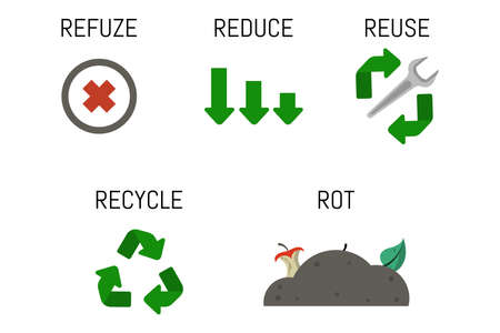 Vector illustration infographic 5R concept. Refuze, reduce, reuse recycle rot