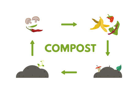 The organic recycle compost icons, vector illustration.