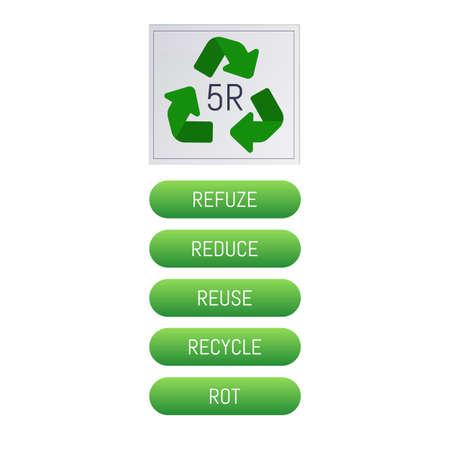 Vector illustration infographic 5R chart design, zero waste
