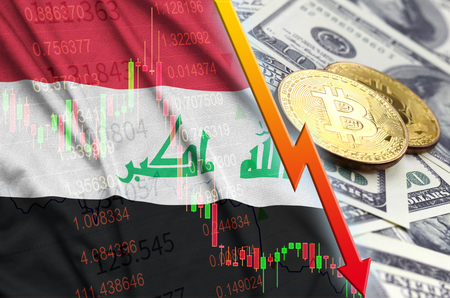Iraq flag and cryptocurrency falling trend with two bitcoins on dollar bills. Concept of depreciation Bitcoin in price against the dollar
