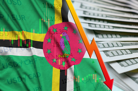 Dominica flag and chart falling US dollar position with a fan of dollar bills. Concept of depreciation value of US dollar currency