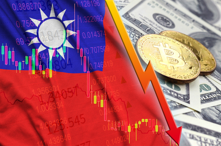 Taiwan flag and cryptocurrency falling trend with two bitcoins on dollar bills. Concept of depreciation Bitcoin in price against the dollar