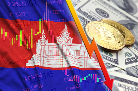 Cambodia flag and cryptocurrency falling trend with two bitcoins on dollar bills. Concept of depreciation Bitcoin in price against the dollar