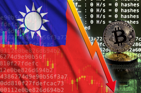 Taiwan flag and falling red arrow on bitcoin mining screen and two physical golden bitcoins. Concept of low conversion in cryptocurrency mining