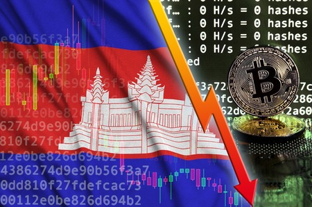 Cambodia flag and falling red arrow on bitcoin mining screen and two physical golden bitcoins. Concept of low conversion in cryptocurrency mining