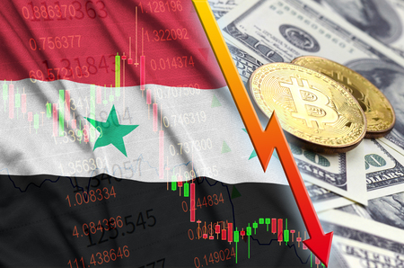 Syrien Flagge und Kryptowährung fallender Trend mit zwei Bitcoins auf Dollarnoten. Konzept der Abwertung von Bitcoin im Preis gegenüber dem Dollar