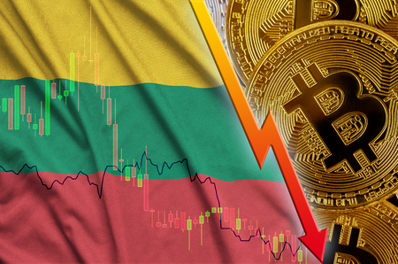 Lithuania flag and cryptocurrency falling trend with many golden bitcoins. Concept of reduction Bitcoin in price or bad conversion in cryptocurrency mining