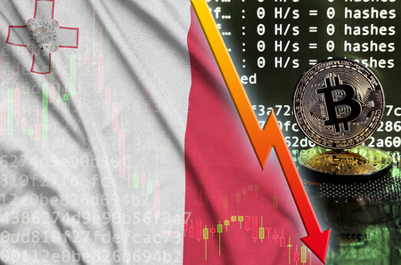 Malta flag and falling red arrow on bitcoin mining screen and two physical golden bitcoins. Concept of low conversion in cryptocurrency mining
