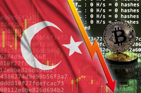 Turkey flag and falling red arrow on bitcoin mining screen and two physical golden bitcoins. Concept of low conversion in cryptocurrency mining