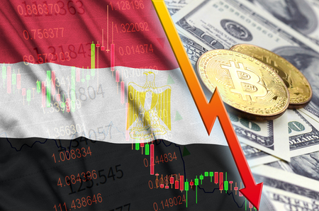 Egypt flag and cryptocurrency falling trend with two bitcoins on dollar bills. Concept of depreciation Bitcoin in price against the dollar