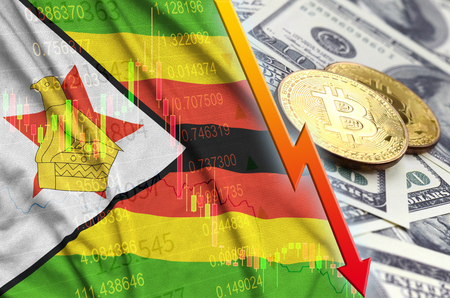Zimbabwe flag and cryptocurrency falling trend with two bitcoins on dollar bills. Concept of depreciation Bitcoin in price against the dollar