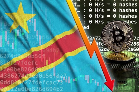 Democratic Republic of the Congo flag and falling red arrow on bitcoin mining screen and two physical golden bitcoins. Concept of low conversion in cryptocurrency mining