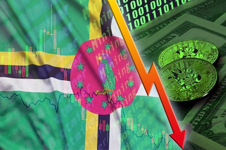 Dominica flag and cryptocurrency falling trend with two bitcoins on dollar bills and binary code display. Concept of reduction Bitcoin in price and bad conversion in cryptocurrency mining
