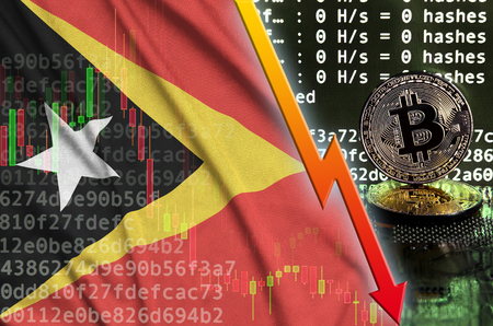Timor Leste flag and falling red arrow on bitcoin mining screen and two physical golden bitcoins. Concept of low conversion in cryptocurrency mining