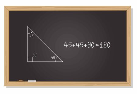 Upright triangle concept drawn on chalkboard