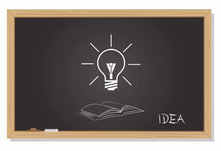 Working an idea concept