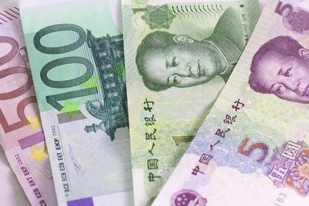 Euro vs. Yuan