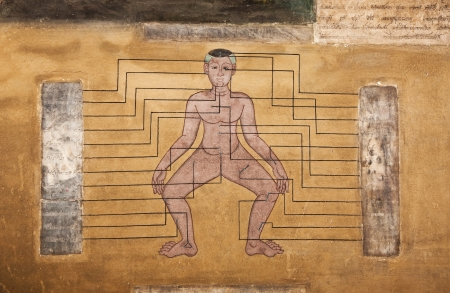 chinese medicine: paintings in temple Wat Pho teach Acupuncture and fareast medicine