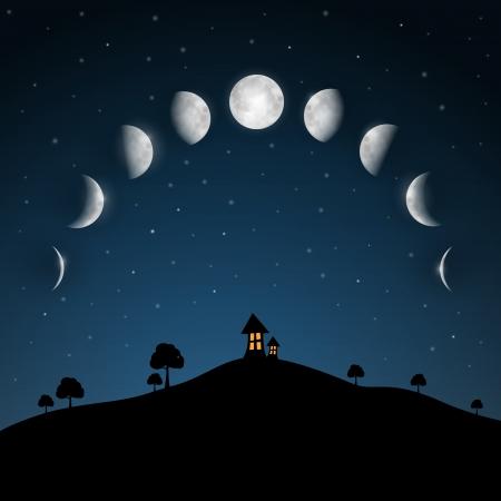 Mondphasen. Nacht Landschaft mit Bäumen und Haus.