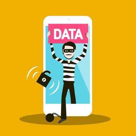 Stolen Data Concept with Thief Unlocked Password on Mobile Phone. Internet Security Vector Design. Vetores