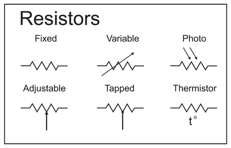 electric circuit elements. resistors