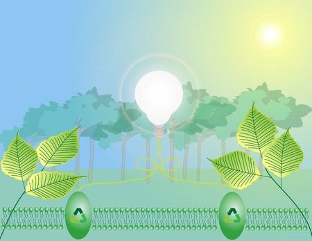 bioenergy: Bioenergy