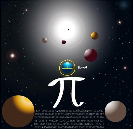 trigonometry: Pi definition Stock Photo