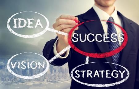 Zakenman cirkelen een succes zeepbel verbonden met visie, strategie en idee, boven de stad