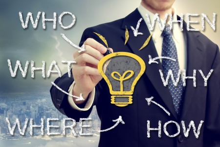 when: Businessman with idea light bulb and who what where when why and how above the city