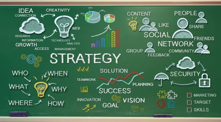 Strategy idea sketching on green chalk board