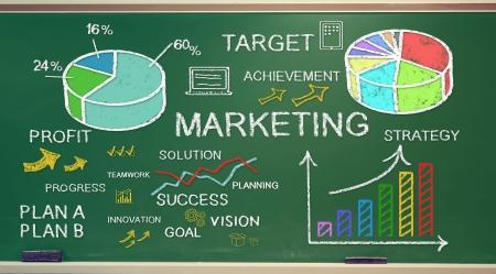 Marketing idee schetsen op groene krijtbord Stockfoto