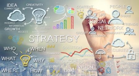 손을 분필로 그리기 사업 전략 개념 스톡 콘텐츠