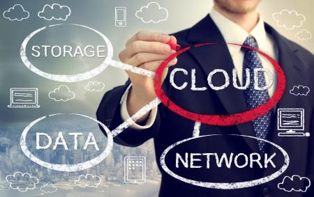 Cloud computing stroomschema met zakenman over de skyline achtergrond