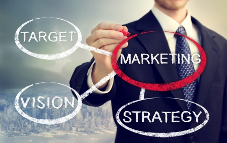 circling: Businessman circling a marketing bubble connected to target, vision and strategy