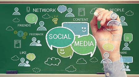 Social media texts and cartoon on green chalk board Фото со стока
