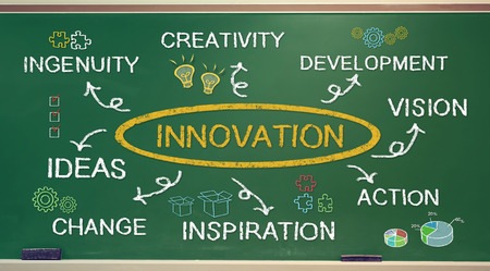 ingenuity: Business innovation concept on a green chalkboard Stock Photo