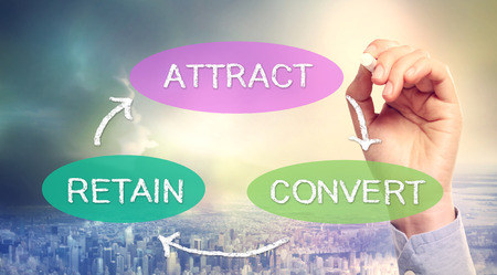 retain: Business strategy concept of Attract, Convert, Retain