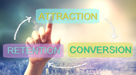Business strategy concept of Attraction, Conversion, Retention Stock Photo