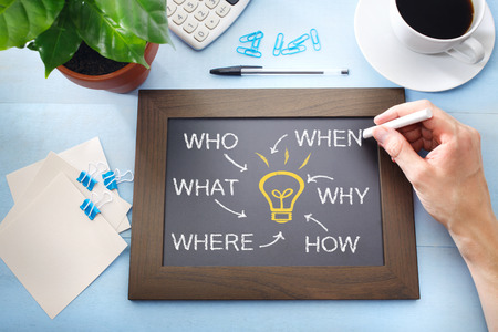 when: Idea light bulb and who what where when why and how on a little black chalkboard Stock Photo